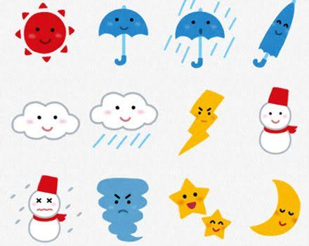 天気のことわざを科学的に分析~なぜ猫が顔を洗うと雨が降るのか?