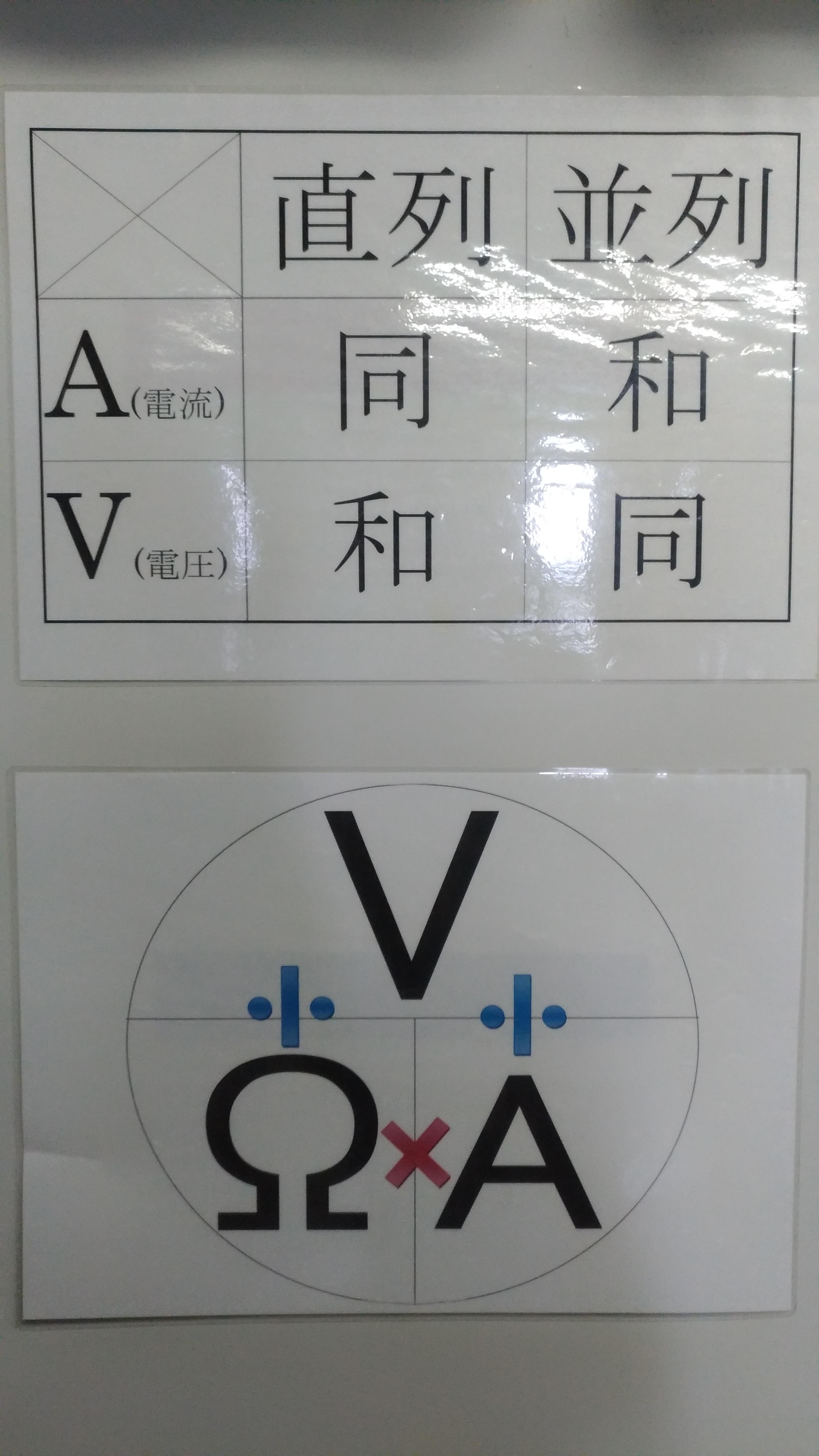 電流の授業で常に黒板に貼っておきたい掲示物