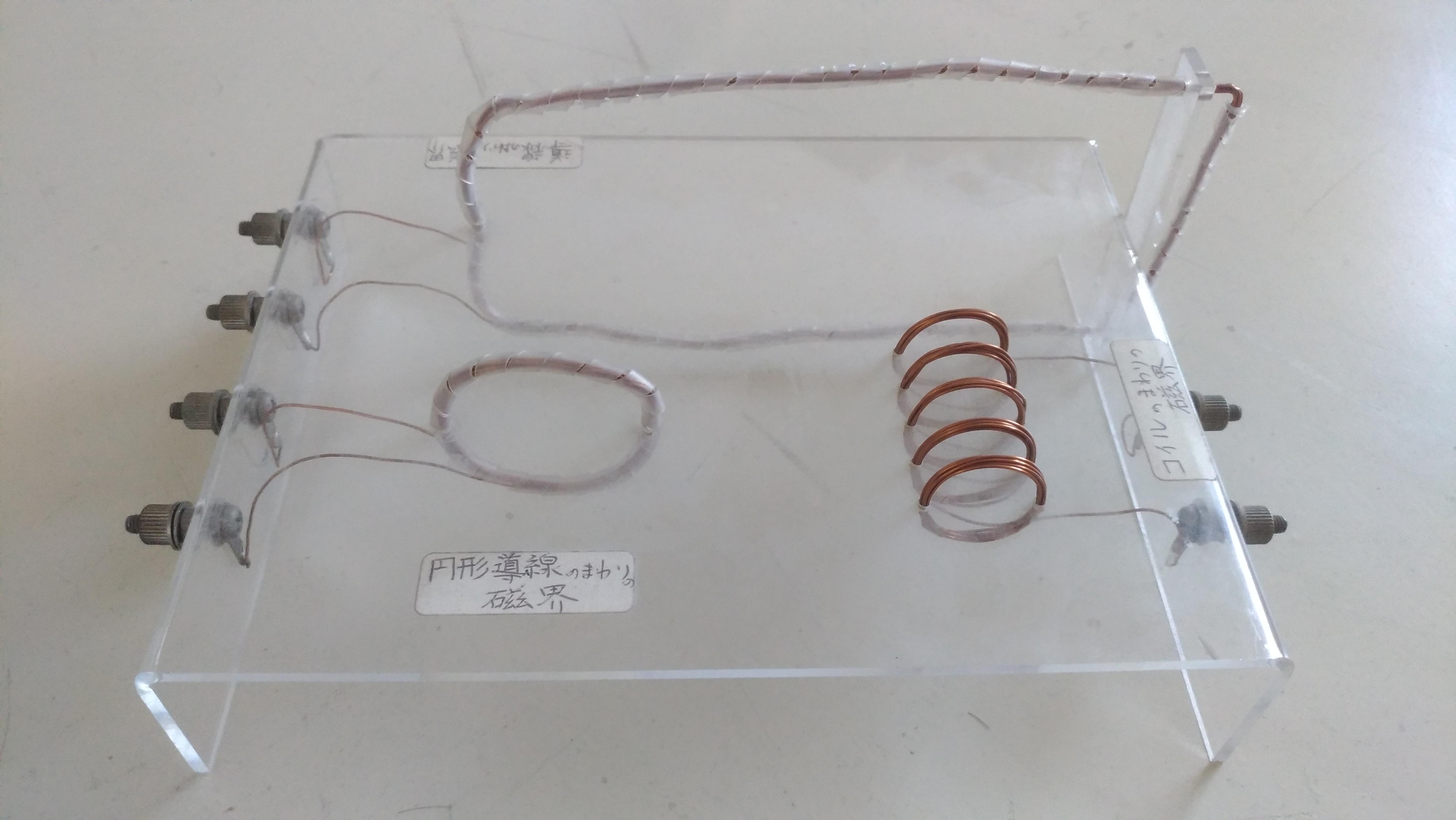 電流と磁界の関係を学べる教具