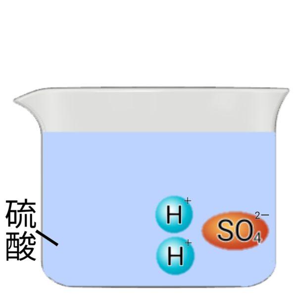 金属と酸の反応2(亜鉛と硫酸)