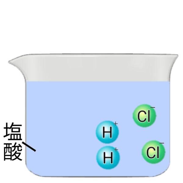 金属と酸の反応1(マグネシウムと塩酸)