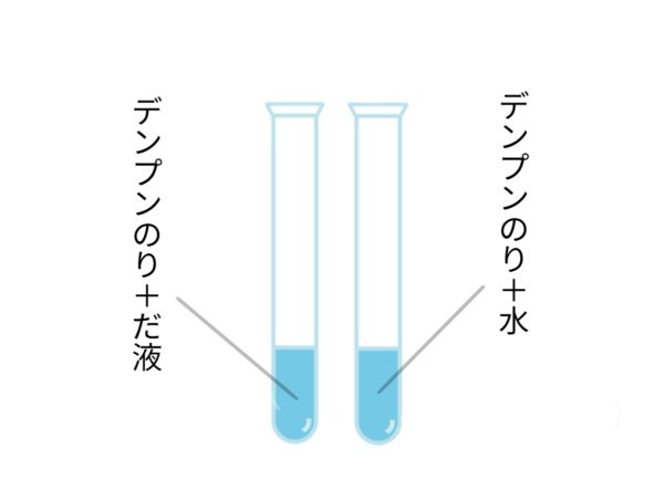 だ液の実験