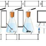 様々な気体の発生方法