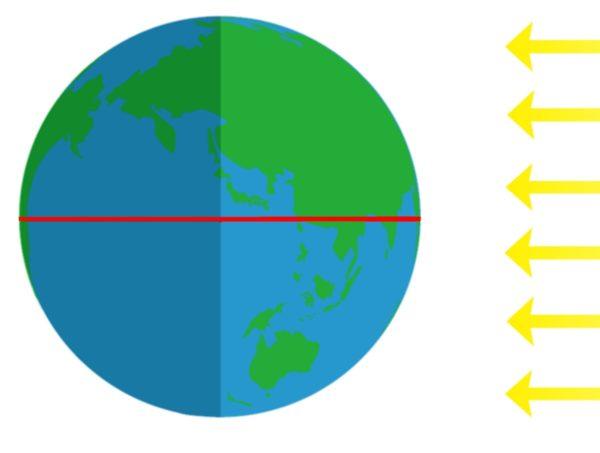 地軸の傾きと南中高度の計算