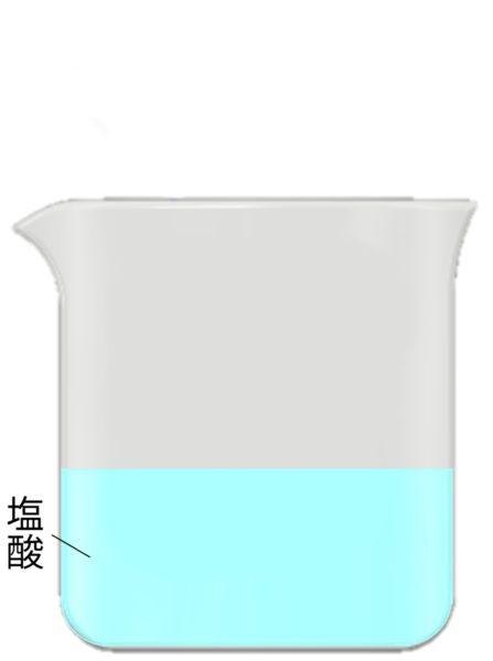 中和モデル(塩酸と水酸化ナトリウム水溶液)