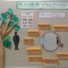 保健室の先生と連携して人体を学ぶ
