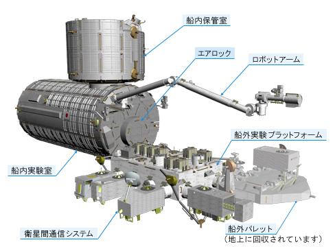 令和元年5月18、19日は人工衛星「きぼう」を観測できる