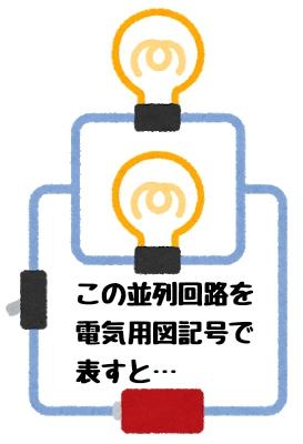 直列回路と並列回路