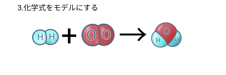 化学反応式のつくり方(水の電気分解)