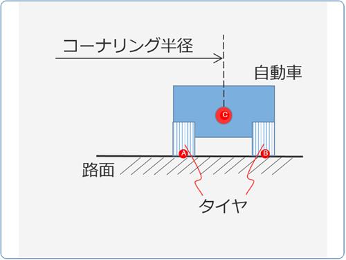 大人も物理を頑張っている!?大人用物理学習サイト「オトナの物理」