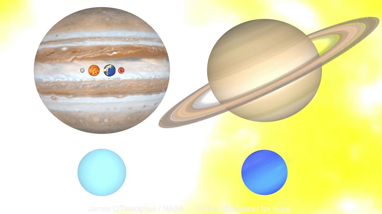 太陽系の本当の大きさ