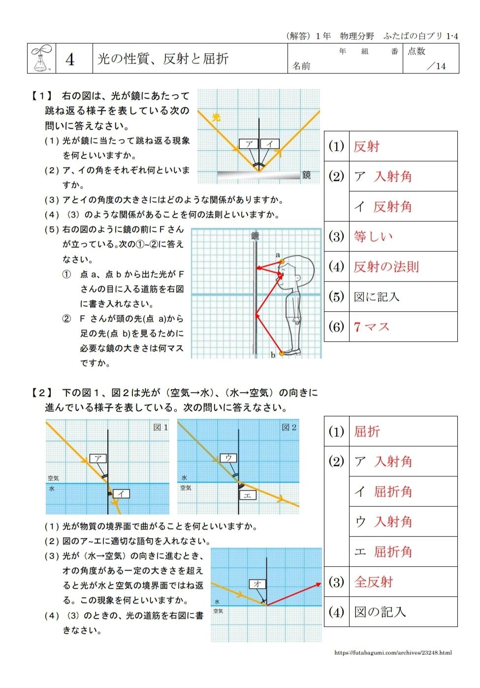ふたばの白プリ1-4「光の性質、反射と屈折」を公開しました。