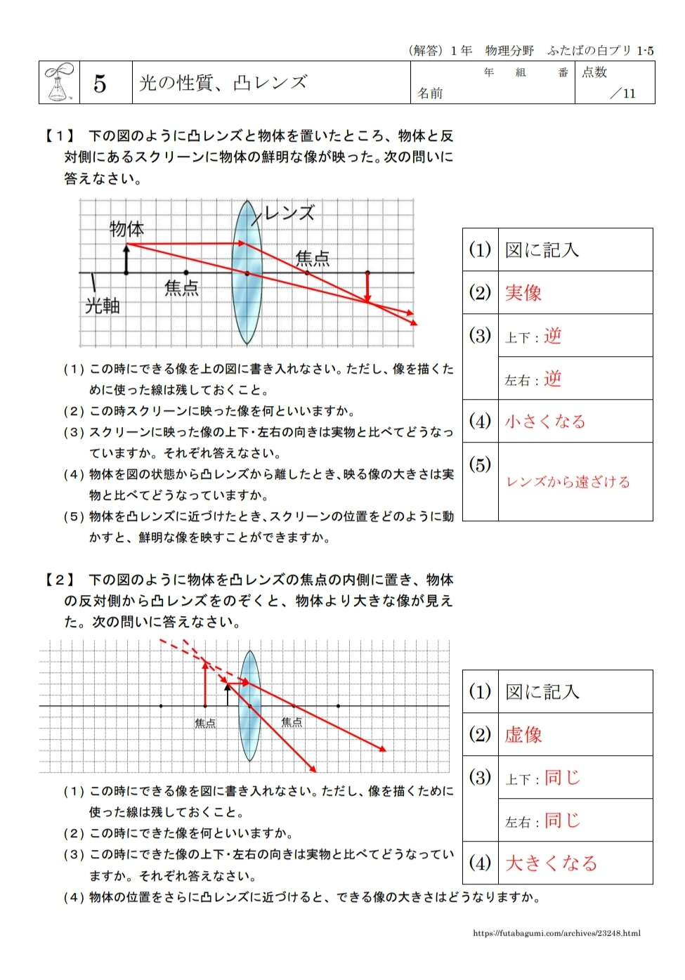 ふたばの白プリ1-5「光の性質、凸レンズ」「凸レンズワークシート」を公開しました。