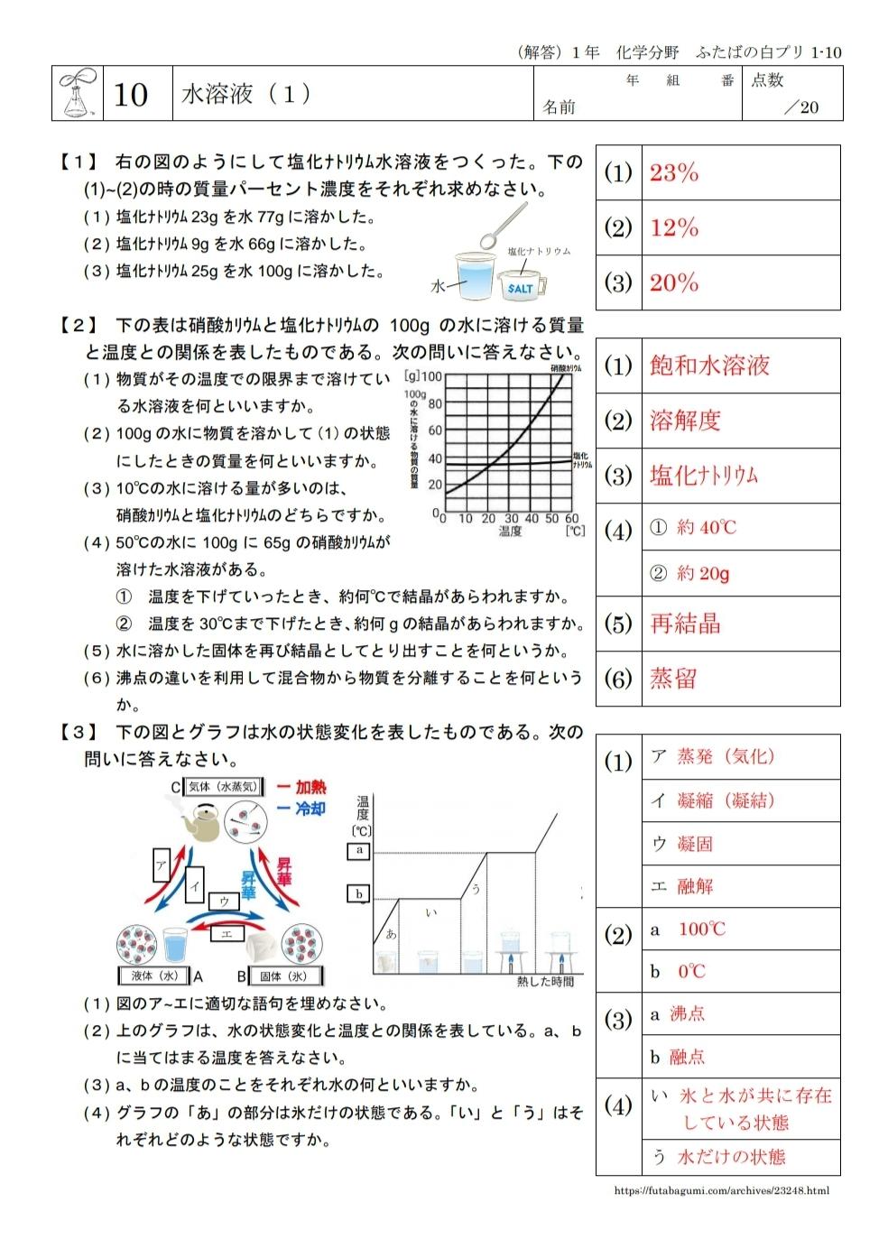 ふたばの白プリ1-10「水溶液(1)」、1-11「水溶液(2)」を公開しました。