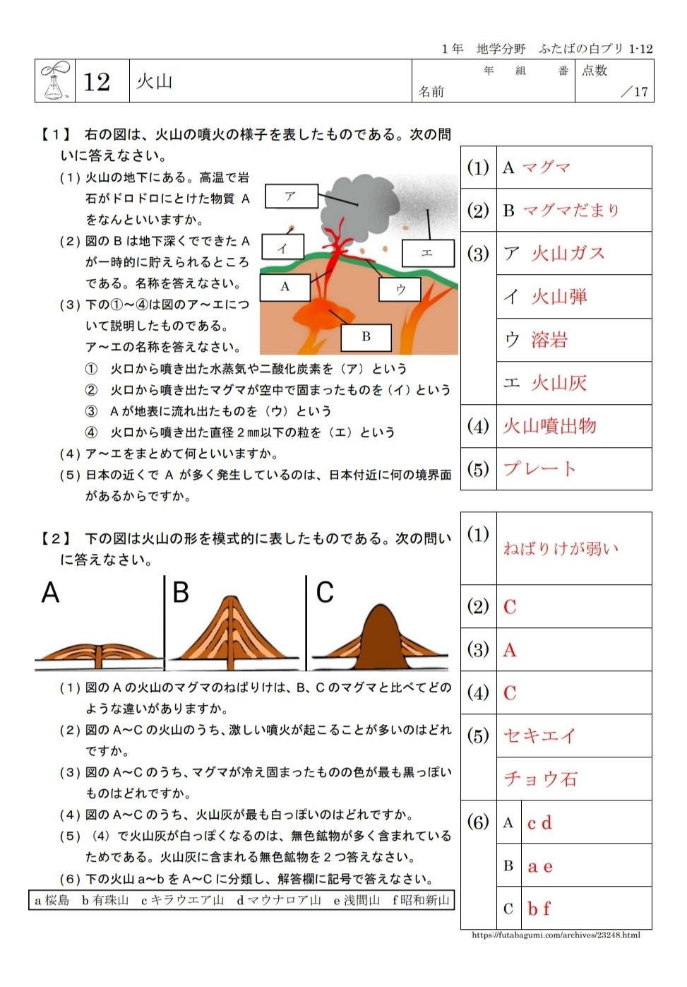 ふたばの白プリ1-12「火山」