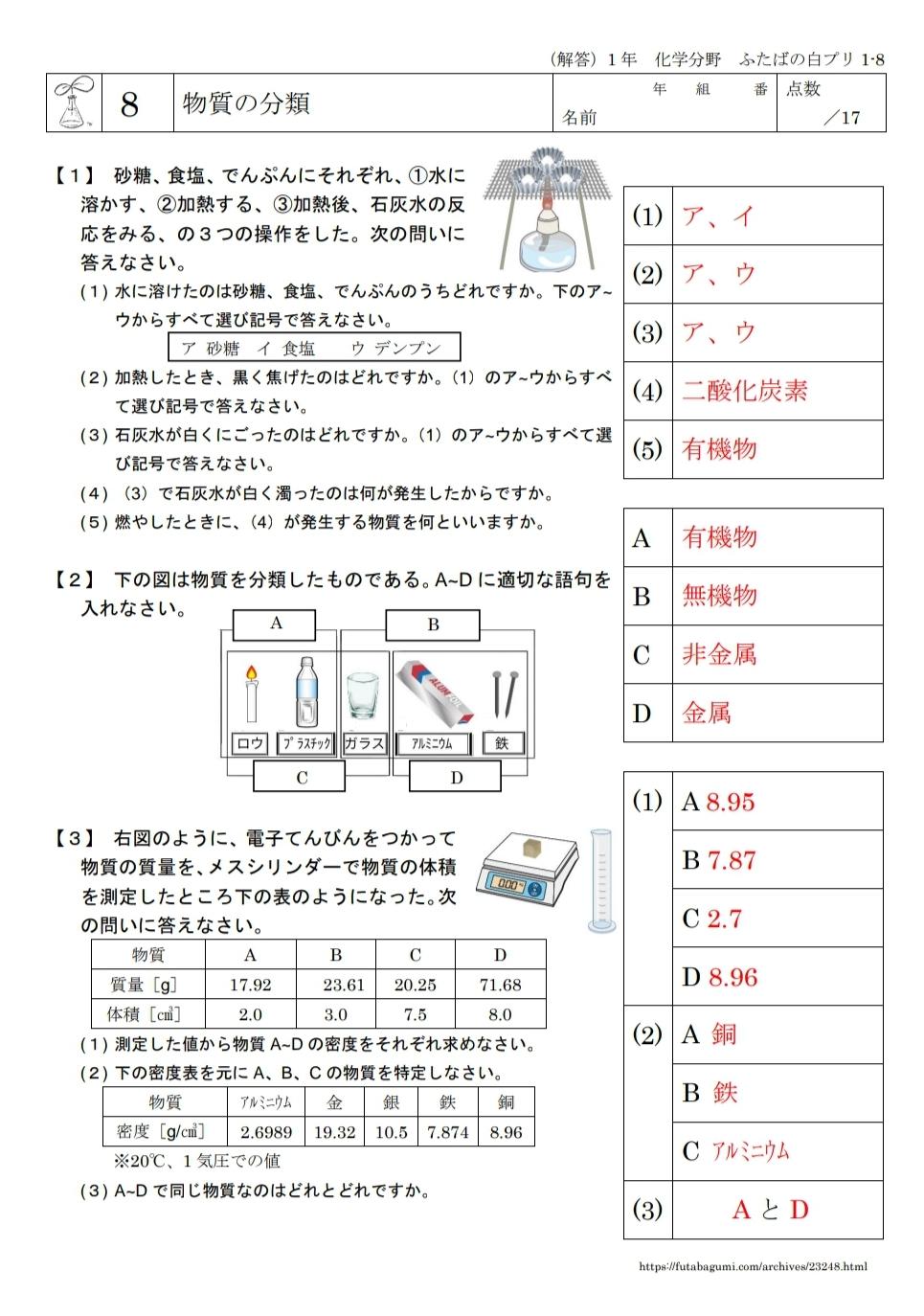 ふたばの白プリ1-8「物質の分類」を公開しました。