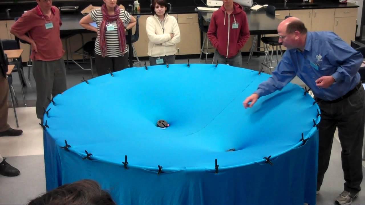 重力のモデル実験が分かりやすい