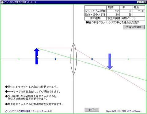 タブレットに入れたい授業で使えるフリーソフト5「凸レンズシュミレータ」